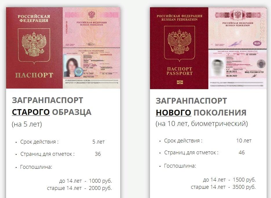 Какие документы нужны для загранпаспорта 2019 на 10 несовершено летнему